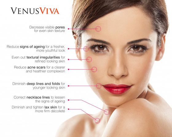 venus viva benefits